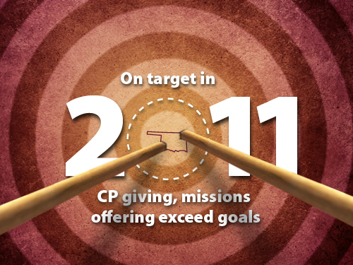 On target in 2011 – CP giving, missions offering exceed goals