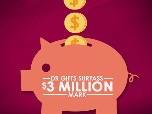 DR gifts surpass $3 million mark