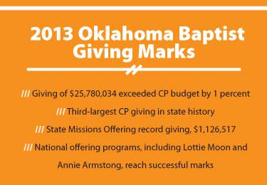2013-ok-baptist-giving-marks