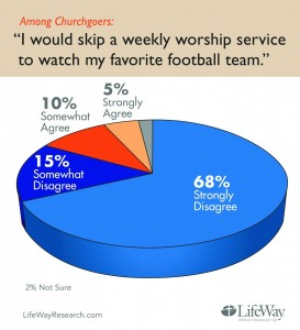 Football-vs-church-2