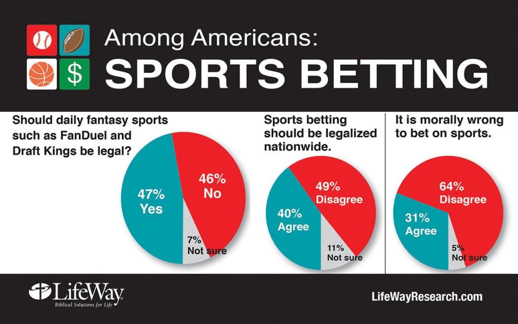 BM---Sports-Betting